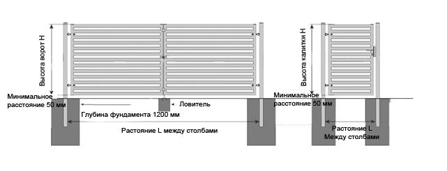 установка распашых ворот