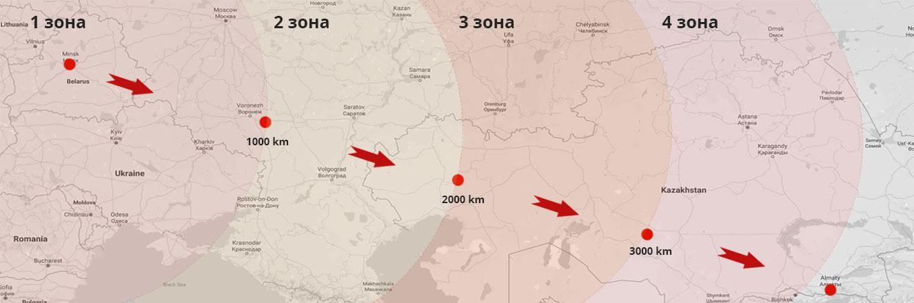 Доставка забора в Россию