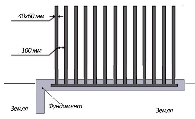 Схема крепления забора расческа-гребень