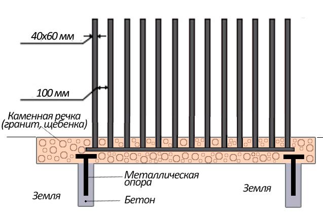 Схема креплени вертикального забора